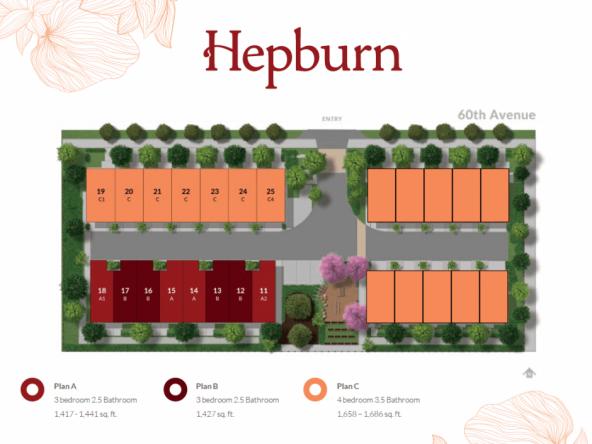 hepburn townhomes cloverdale surrey 7 1024x705 1